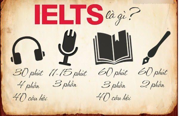 Những lưu ý trong kỳ thi IELTS mà các bạn cần biết