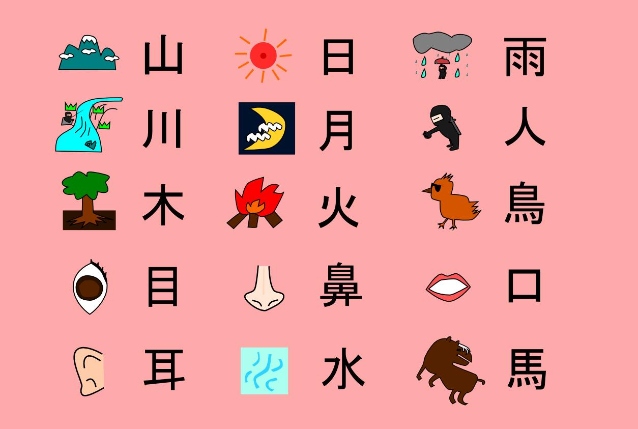 Hệ thống chữ số trong tiếng Nhật