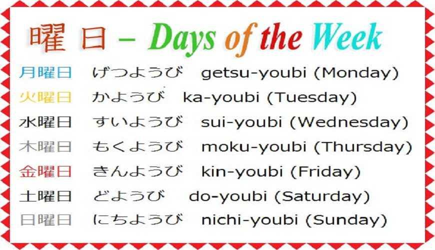Từ điển tiếng Nhật chuẩn nhất