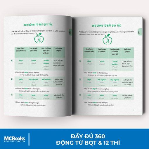 Sách 360 động từ bất quy tắc và 12 thì tiếng Anh