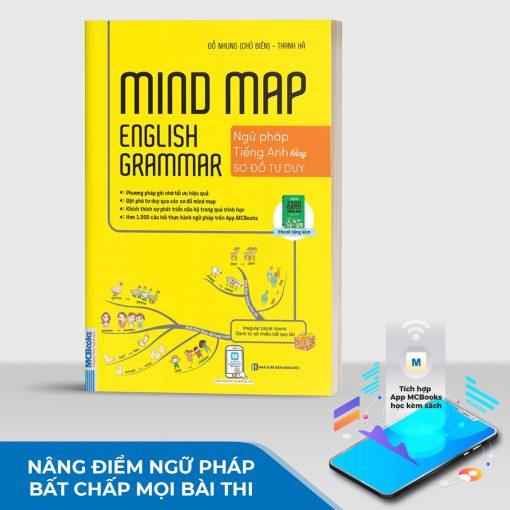 Mind Map English Grammar – Ngữ pháp tiếng anh bằng sơ đồ tư duy