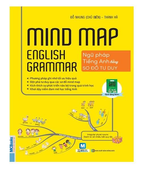 Ngữ pháp tiếng Anh bằng sơ đồ tư duy