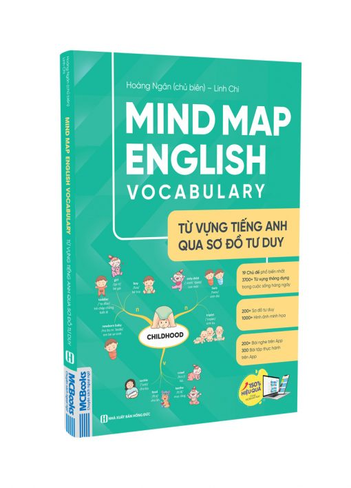 Mindmap English Vocabulary