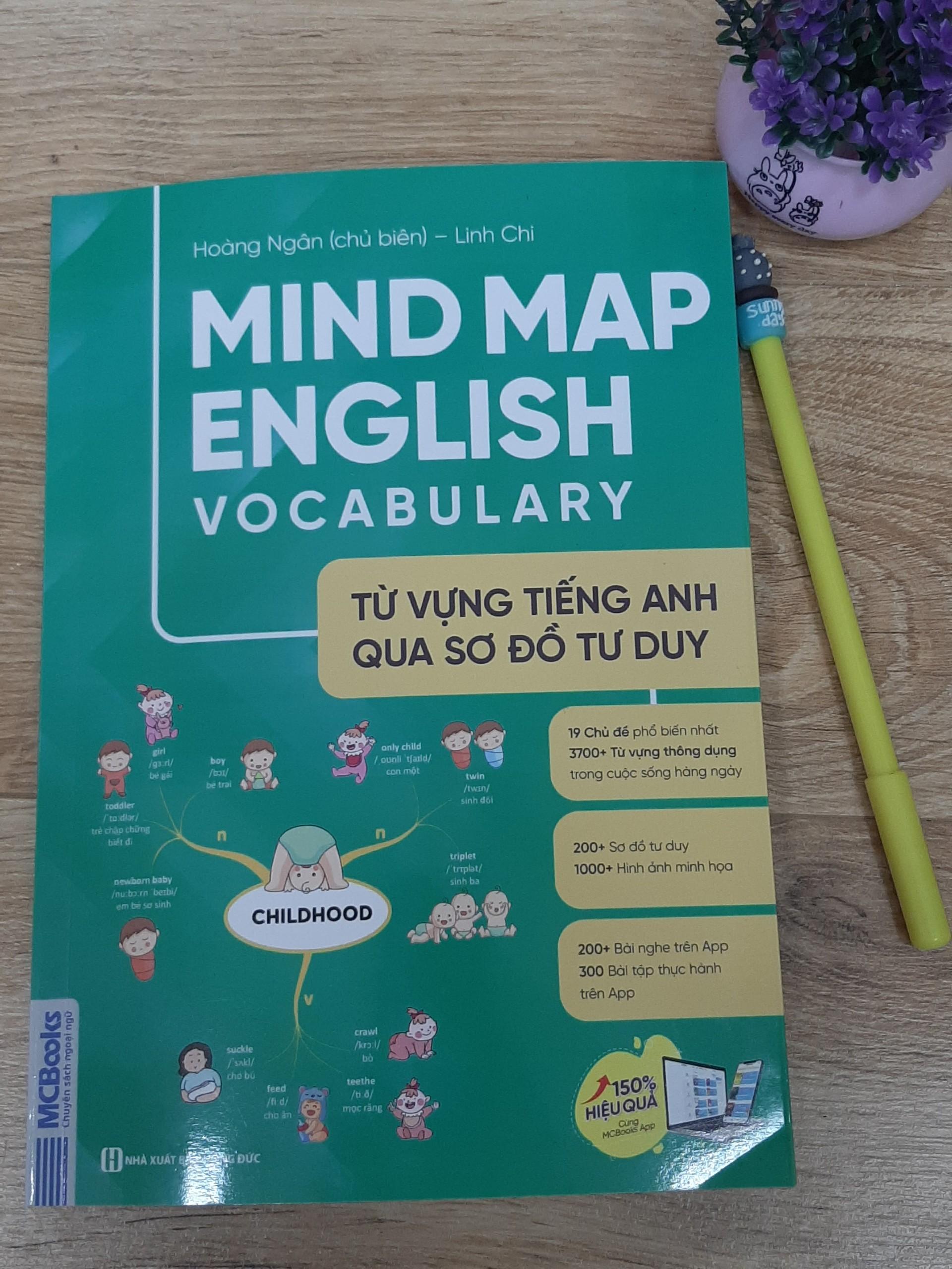 Mindmap English Vocabulary
